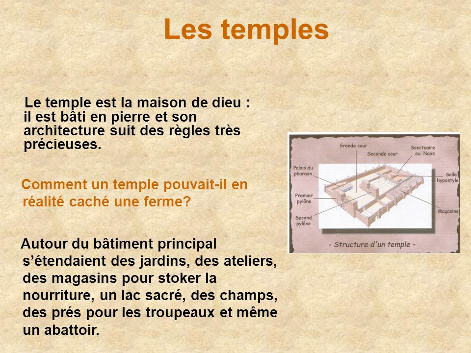 Les temples Le temple est la maison de dieu : il est bâti en pierre et son architecture suit des règles très précieuses. Comment un temple pouvait-il