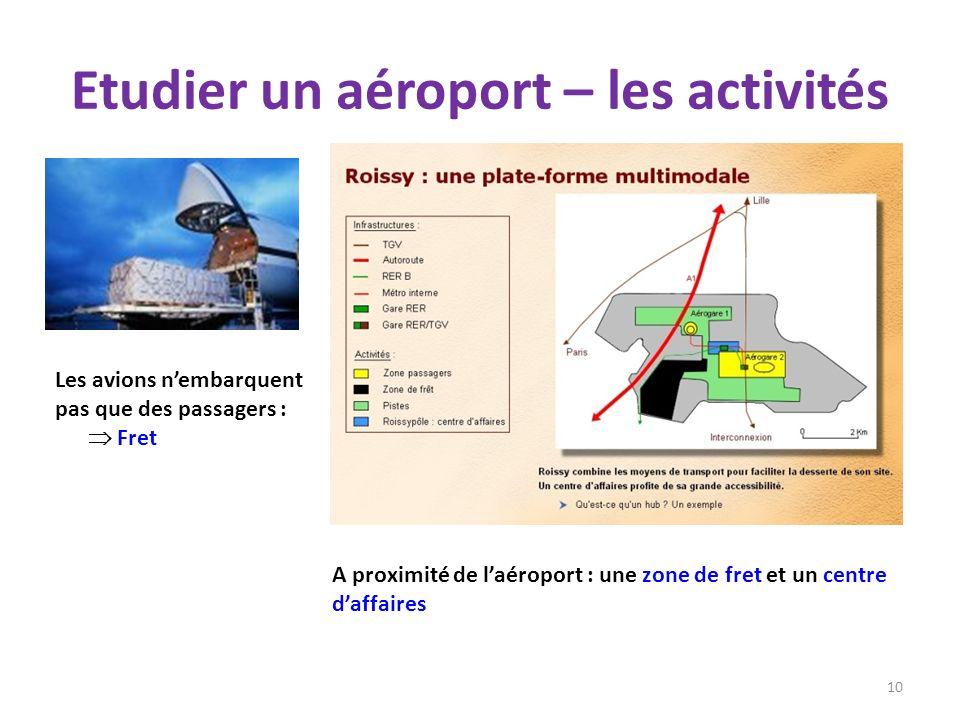 Etudier un aéroport – les activités 10 Les avions nembarquent pas que des passagers : Fret A proximité de laéroport : une zone de fret et un centre da