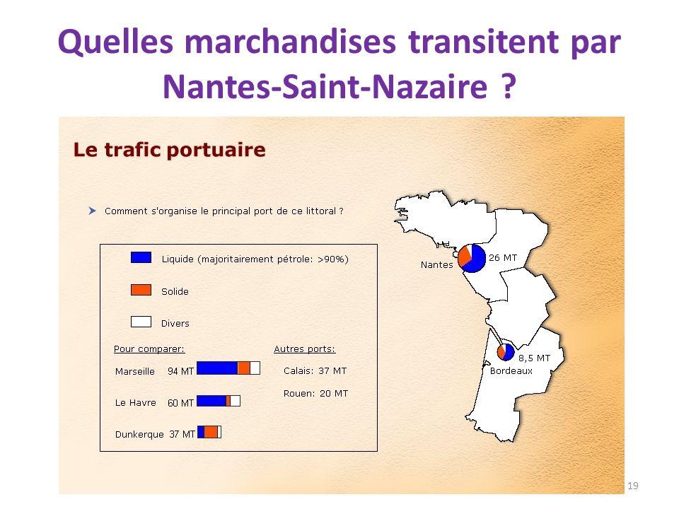 Quelles marchandises transitent par Nantes-Saint-Nazaire ? 19