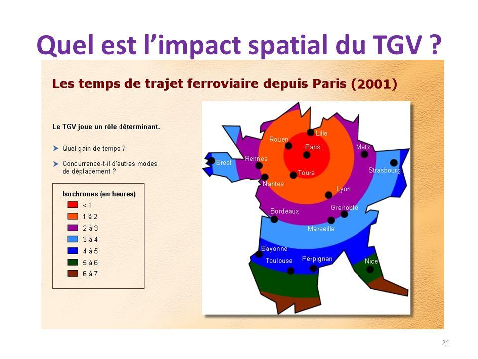 Quel est limpact spatial du TGV ? 21