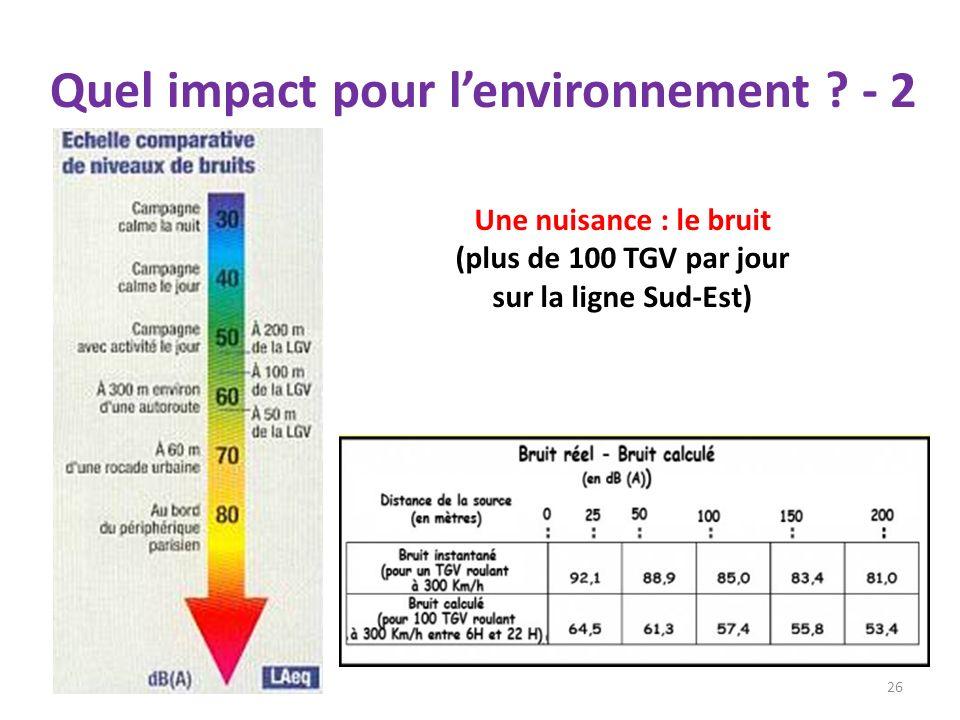 Quel impact pour lenvironnement ? - 2 26 Une nuisance : le bruit (plus de 100 TGV par jour sur la ligne Sud-Est)