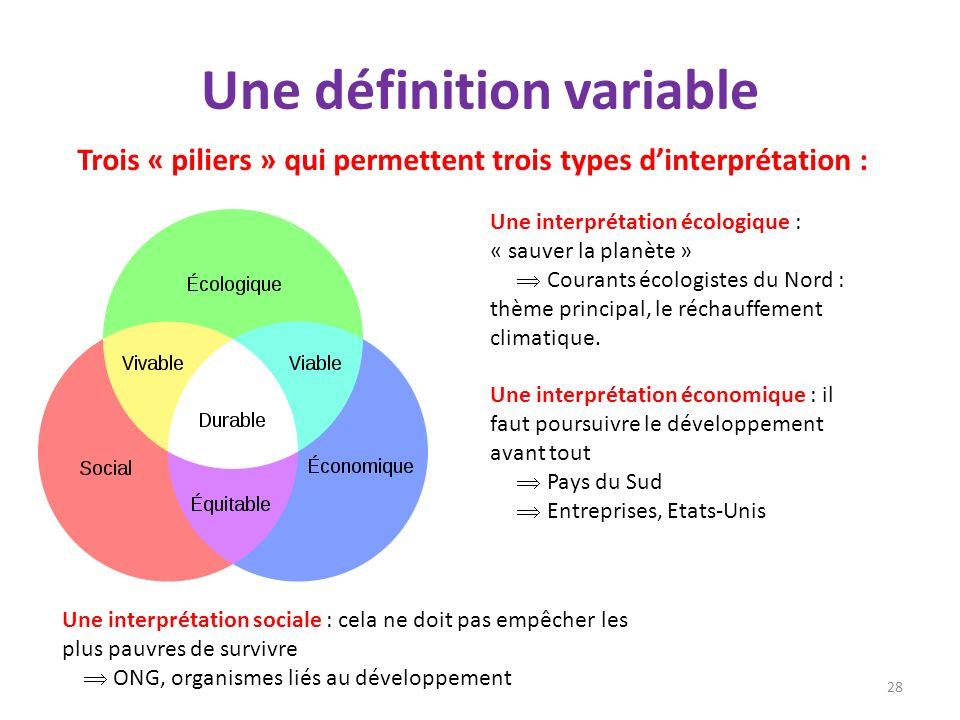 Une définition variable 28 Trois « piliers » qui permettent trois types dinterprétation : Une interprétation écologique : « sauver la planète » Couran