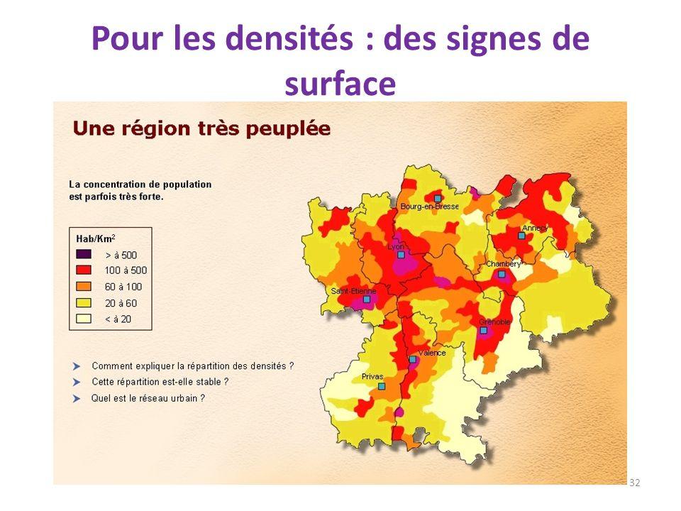 Pour les densités : des signes de surface 32