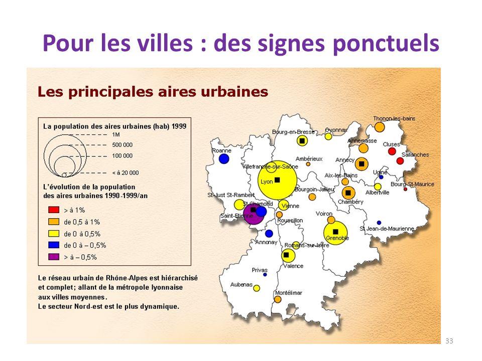 Pour les villes : des signes ponctuels 33