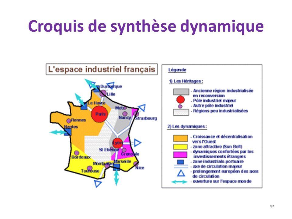 Croquis de synthèse dynamique 35
