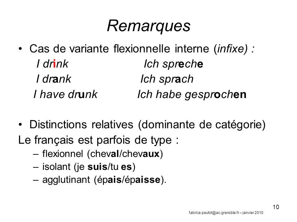 10 Remarques Cas de variante flexionnelle interne (infixe) : I drink Ich spreche I drank Ich sprach I have drunkIch habe gesprochen Distinctions relatives (dominante de catégorie) Le français est parfois de type : –flexionnel (cheval/chevaux) –isolant (je suis/tu es) –agglutinant (épais/épaisse).