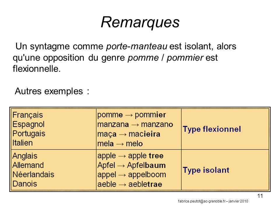 11 Remarques Un syntagme comme porte-manteau est isolant, alors qu une opposition du genre pomme / pommier est flexionnelle.