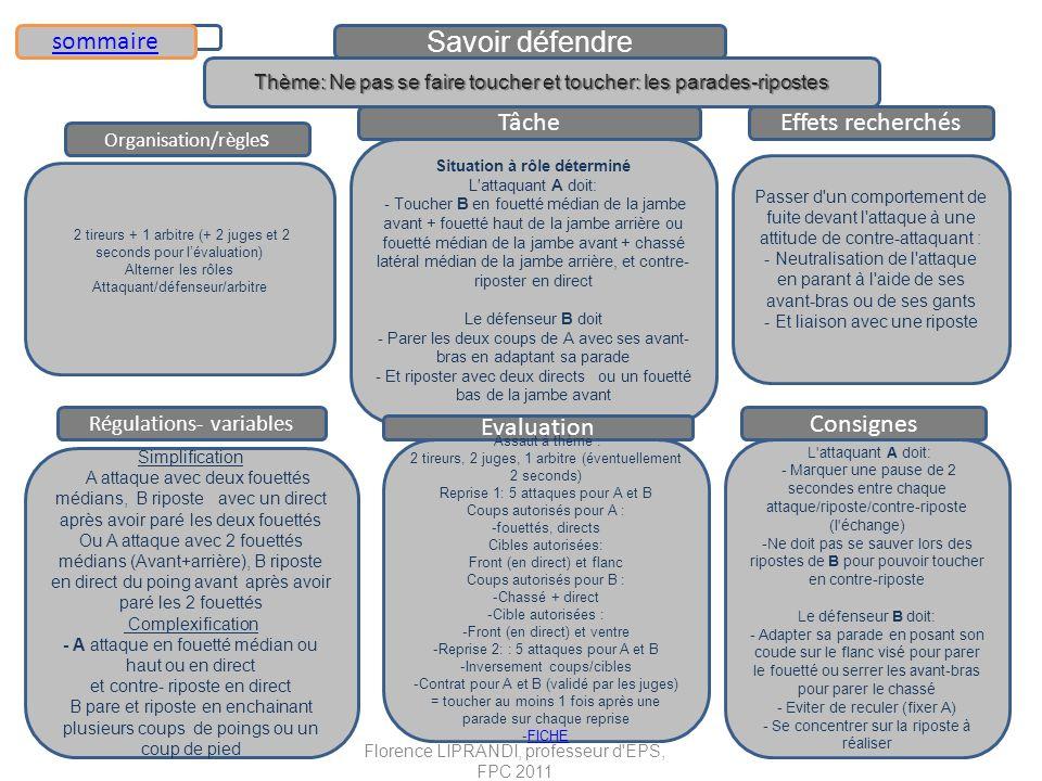 Savoir défendre Organisation/règle s TâcheEffets recherchés 2 tireurs + 1 arbitre (+ 2 juges et 2 seconds pour lévaluation) Alterner les rôles Attaqua