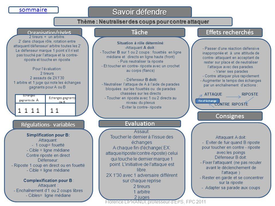 Savoir défendre Organisation/règle sTâcheEffets recherchés 2 tireurs + un arbitre. 2' dans chaque rôle, rotation entre attaquant/défenseur/ arbitre to