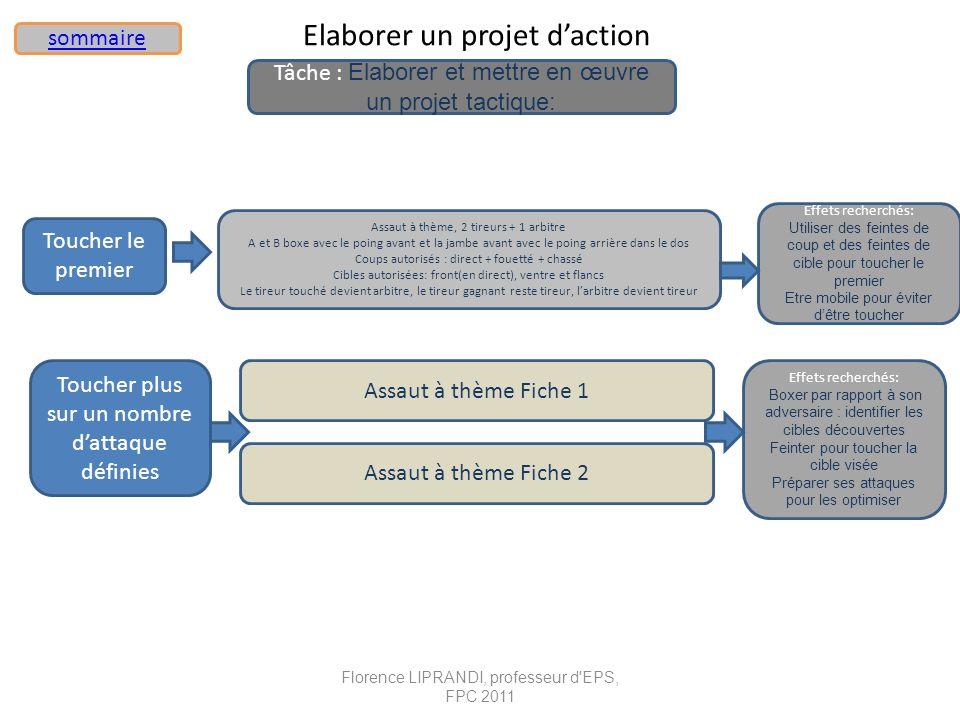 Elaborer un projet daction Tâche : Elaborer et mettre en œuvre un projet tactique: Toucher le premier Assaut à thème, 2 tireurs + 1 arbitre A et B box