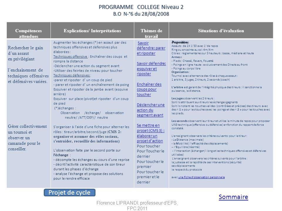 PROGRAMME COLLEGE Niveau 2 B.O N-°6 du 28/08/2008 Compétences attendues Explications/ InterprétationsThèmes de travail Situations dévaluation Recherch