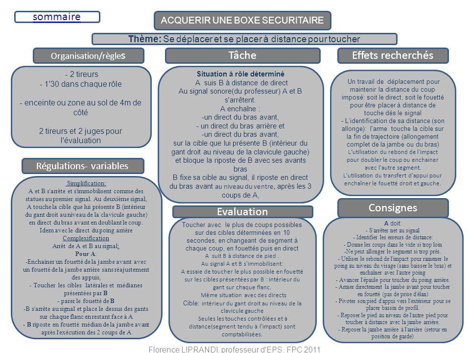ACQUERIR UNE BOXE SECURITAIRE Organisation/règle sTâcheEffets recherchés - 2 tireurs - 1'30 dans chaque rôle - enceinte ou zone au sol de 4m de côté 2