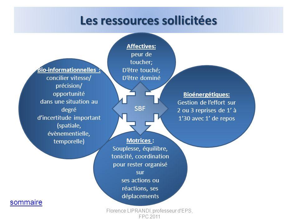 Florence LIPRANDI, professeur d'EPS, FPC 2011 Les ressources sollicitées Motrices : Souplesse, équilibre, tonicité, coordination pour rester organisé