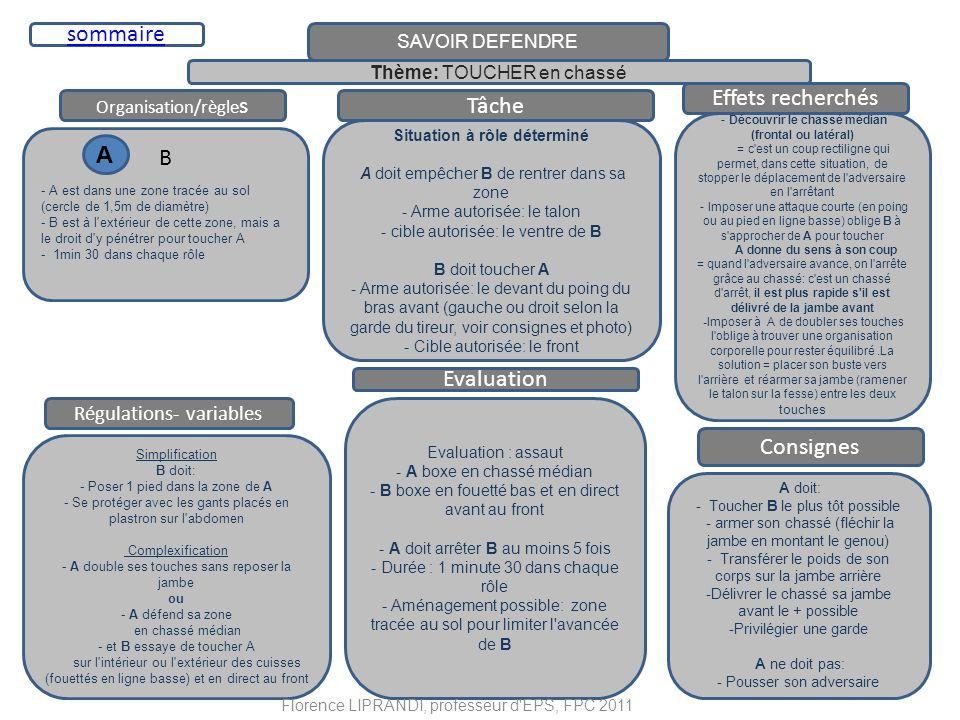 SAVOIR DEFENDRE Organisation/règle sTâche Effets recherchés - A est dans une zone tracée au sol (cercle de 1,5m de diamètre) - B est à l'extérieur de