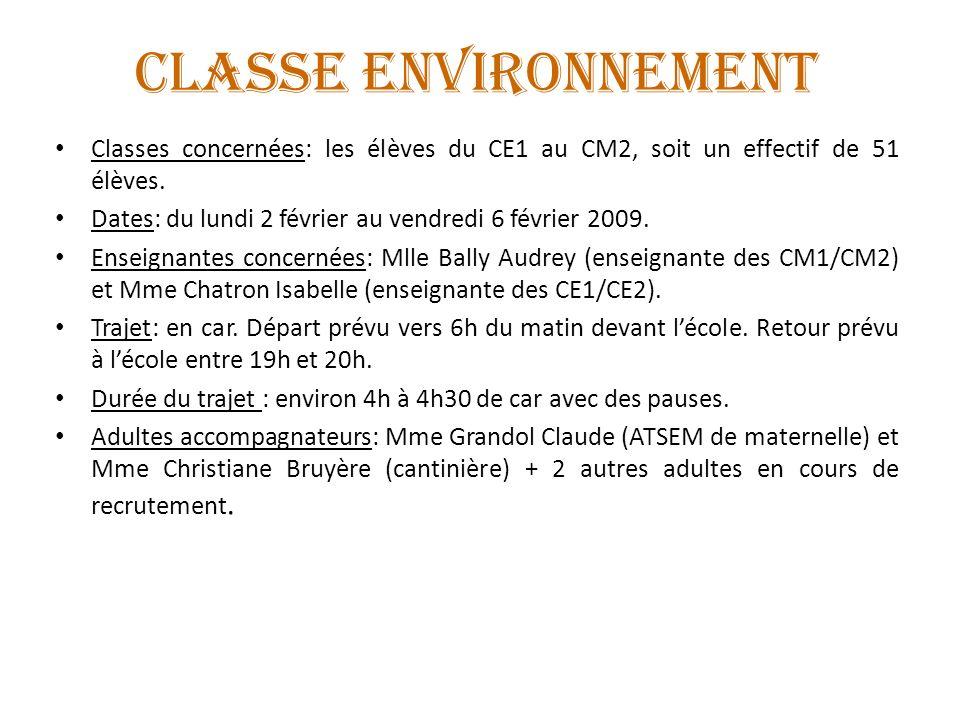 CLASSE ENVIRONNEMENT Classes concernées: les élèves du CE1 au CM2, soit un effectif de 51 élèves. Dates: du lundi 2 février au vendredi 6 février 2009