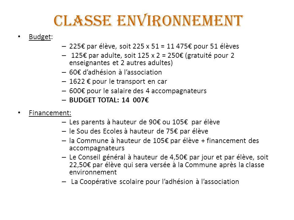CLASSE ENVIRONNEMENT Budget: – 225 par élève, soit 225 x 51 = 11 475 pour 51 élèves – 125 par adulte, soit 125 x 2 = 250 (gratuité pour 2 enseignantes