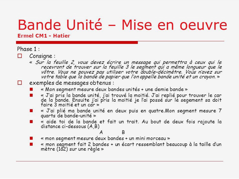 Bande Unité – Mise en oeuvre Ermel CM1 - Hatier Phase 1 : Consigne : « Sur la feuille 2, vous devez écrire un message qui permettra à ceux qui le rece
