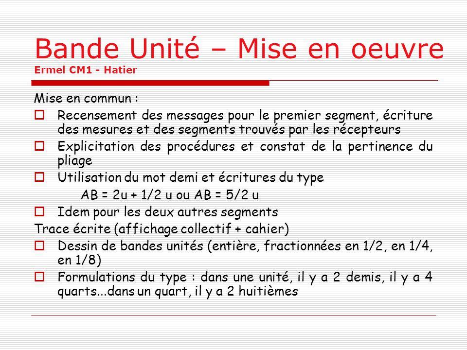 Bande Unité – Mise en oeuvre Ermel CM1 - Hatier Phase 2 : réinvestissement dans le même contexte entraînement à la mesure (tous les segments de la feuille 3) Formulations de nombreuses écritures de le mesure pour chaque segment à partir de réponses fournies puis en extension à partir dégalités de fractions Construction de segments de longueur donnée Les longueurs données doivent favoriser les décompositions (5/2 = 2 +1/2) ou les transformations décritures (2/8 = 1/4) (validation par calque)