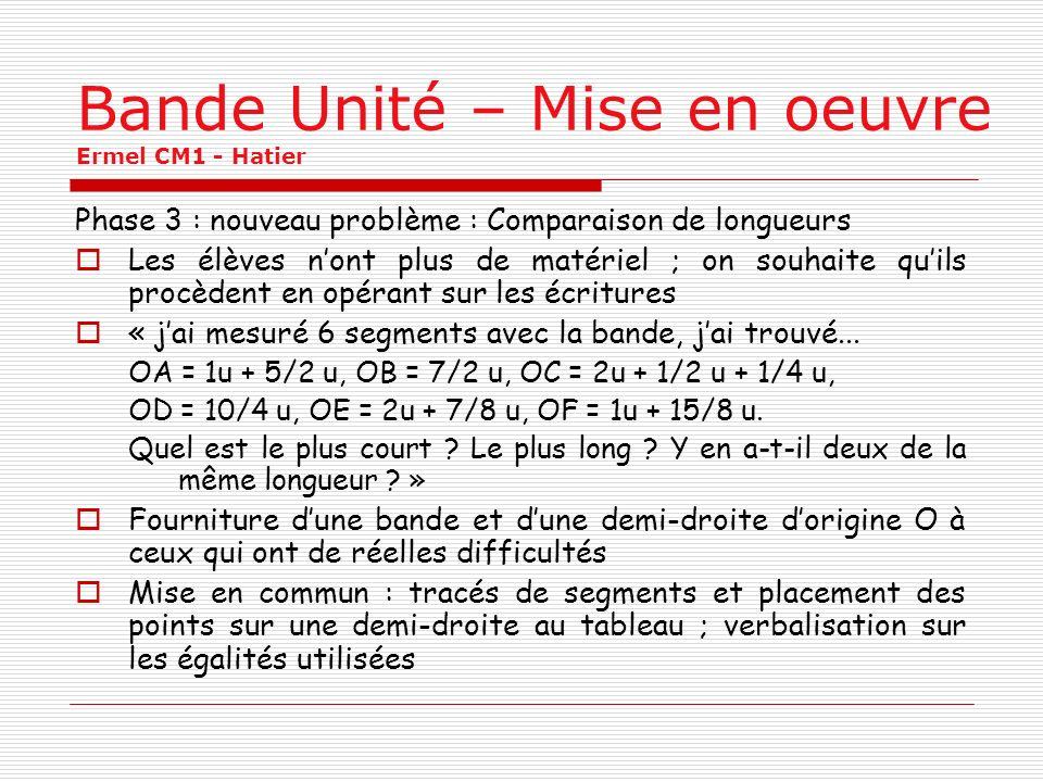 Bande Unité – Mise en oeuvre Ermel CM1 - Hatier Phase 3 : nouveau problème : Comparaison de longueurs Les élèves nont plus de matériel ; on souhaite q