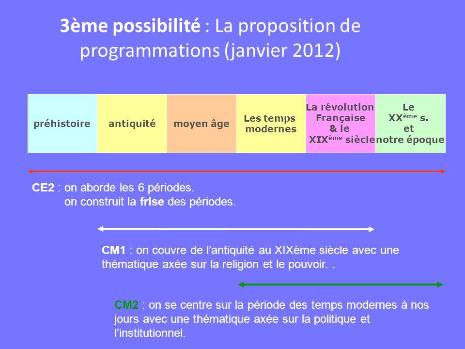 3ème possibilité : La proposition de programmations (janvier 2012) CE2 : on aborde les 6 périodes. on construit la frise des périodes. CM2 : on se cen