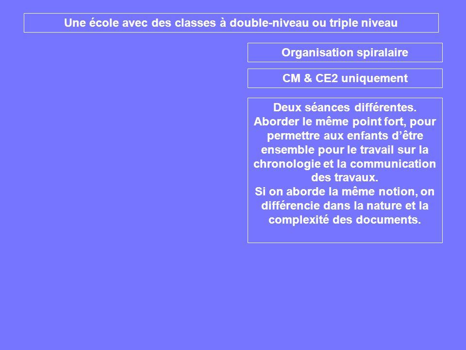 Une école avec des classes à double-niveau ou triple niveau Organisation spiralaire CM & CE2 uniquement Deux séances différentes. Aborder le même poin