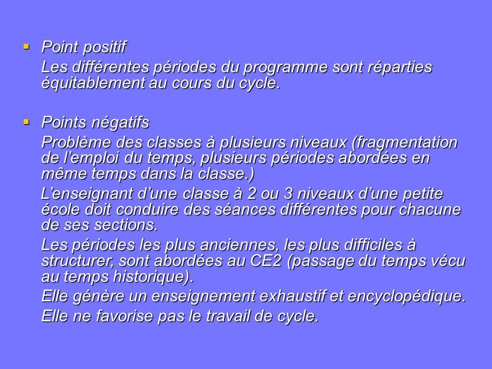 Point positif Point positif Les différentes périodes du programme sont réparties équitablement au cours du cycle. Points négatifs Points négatifs Prob