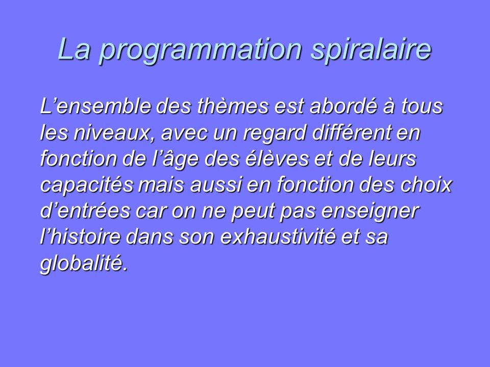 La programmation spiralaire Lensemble des thèmes est abordé à tous les niveaux, avec un regard différent en fonction de lâge des élèves et de leurs ca