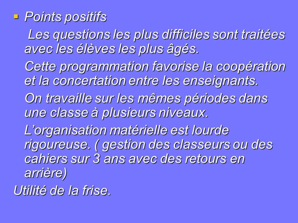 Points positifs Points positifs Les questions les plus difficiles sont traitées avec les élèves les plus âgés. Les questions les plus difficiles sont