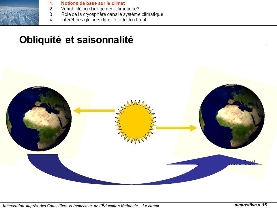 Obliquité et saisonnalité diapositive n°16 Intervention auprès des Conseillers et Inspecteur de lÉducation Nationale – Le climat 1.Notions de base sur