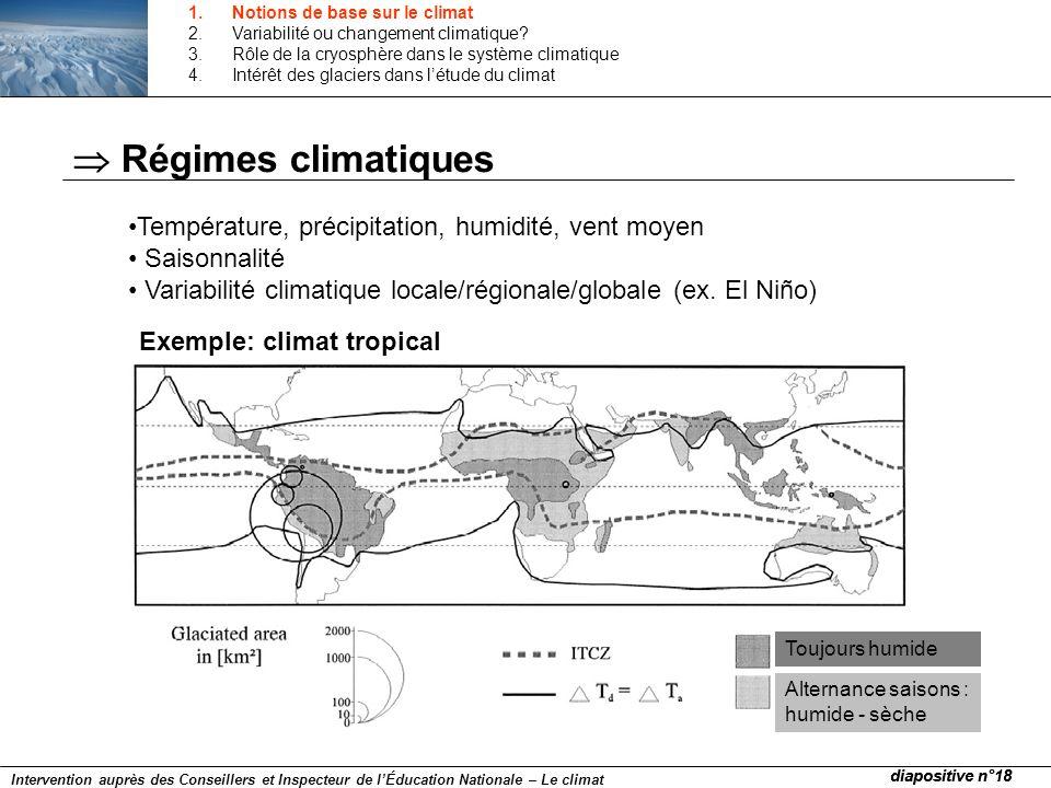 Régimes climatiques Exemple: climat tropical Toujours humide Alternance saisons : humide - sèche Température, précipitation, humidité, vent moyen Sais