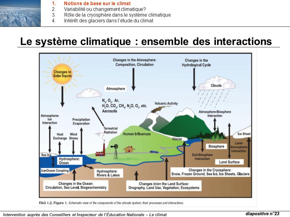 Le système climatique : ensemble des interactions diapositive n°23 Intervention auprès des Conseillers et Inspecteur de lÉducation Nationale – Le clim