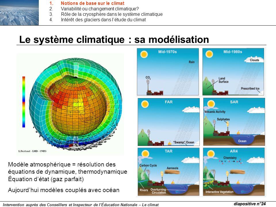 Le système climatique : sa modélisation Modèle atmosphérique = résolution des équations de dynamique, thermodynamique Équation détat (gaz parfait) Auj