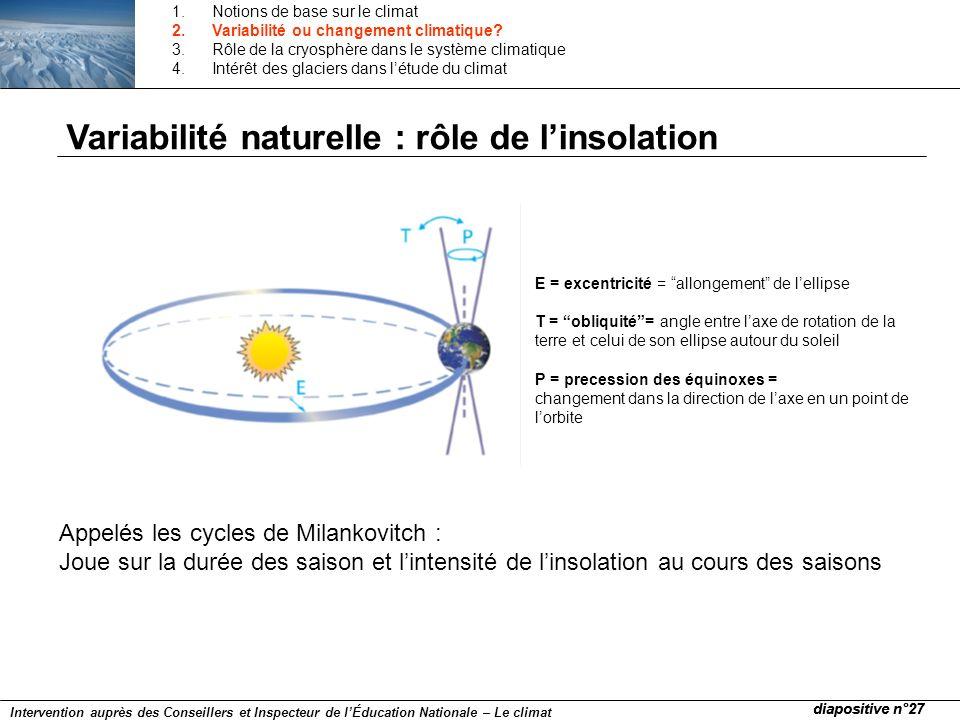 Variabilité naturelle : rôle de linsolation E = excentricité = allongement de lellipse T = obliquité= angle entre laxe de rotation de la terre et celu
