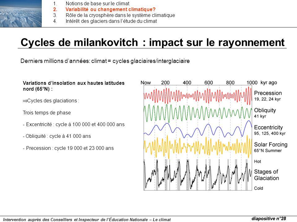 Cycles de milankovitch : impact sur le rayonnement Variations dinsolation aux hautes latitudes nord (65°N) : Cycles des glaciations : Trois temps de p