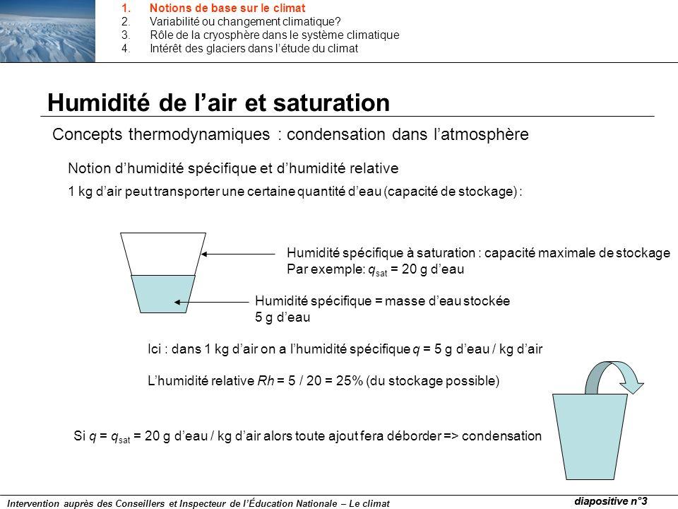 Humidité de lair et saturation Concepts thermodynamiques : condensation dans latmosphère Si q = q sat = 20 g deau / kg dair alors toute ajout fera déb