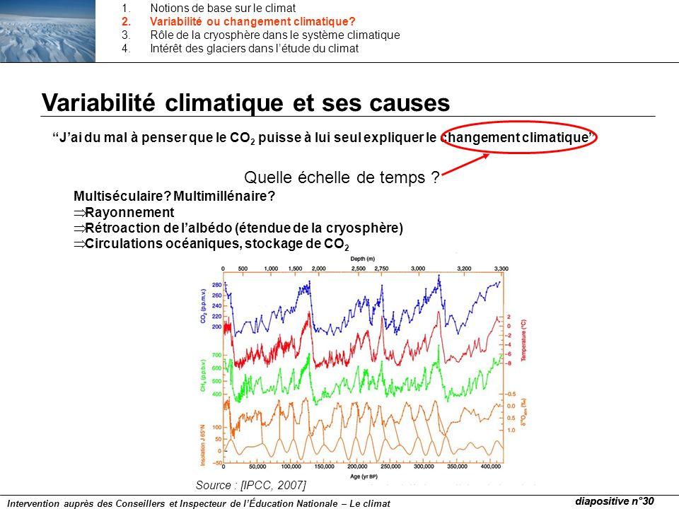 Variabilité climatique et ses causes Jai du mal à penser que le CO 2 puisse à lui seul expliquer le changement climatique Quelle échelle de temps ? Mu