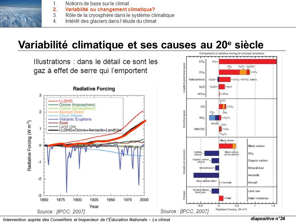 Illustrations : dans le détail ce sont les gaz à effet de serre qui lemportent Source : [IPCC, 2007] Variabilité climatique et ses causes au 20 e sièc