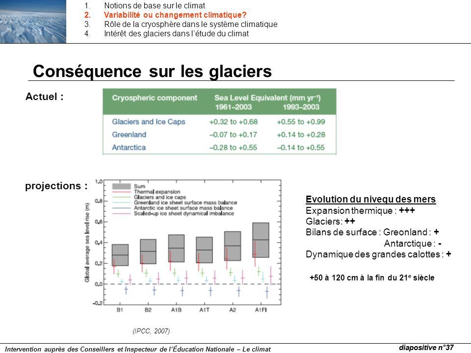 Conséquence sur les glaciers Actuel : (IPCC, 2007) projections : Evolution du nivequ des mers Expansion thermique : +++ Glaciers: ++ Bilans de surface