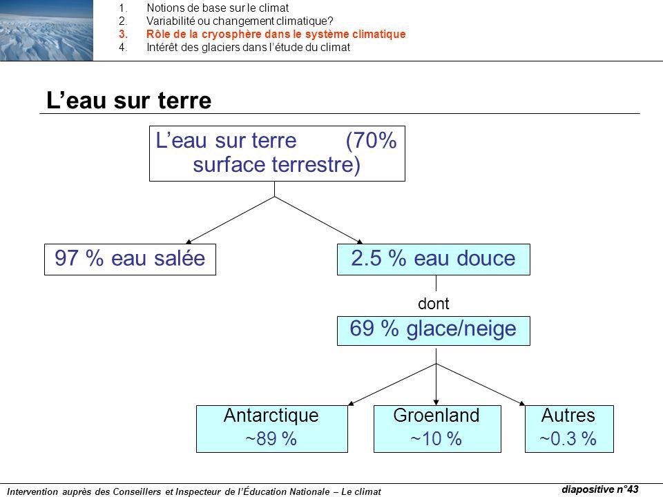Leau sur terre 97 % eau salée2.5 % eau douce 69 % glace/neige Leau sur terre (70% surface terrestre) Autres ~0.3 % Groenland ~10 % Antarctique ~89 % d