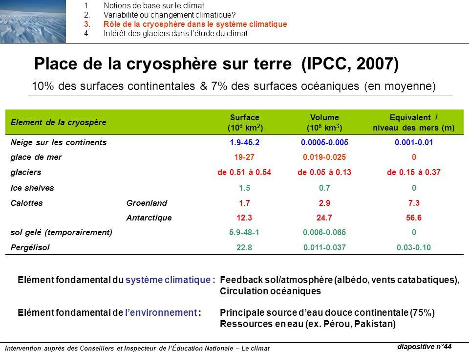 Element de la cryospère Surface (10 6 km 2 ) Volume (10 6 km 3 ) Equivalent / niveau des mers (m) Neige sur les continents 1.9-45.20.0005-0.0050.001-0