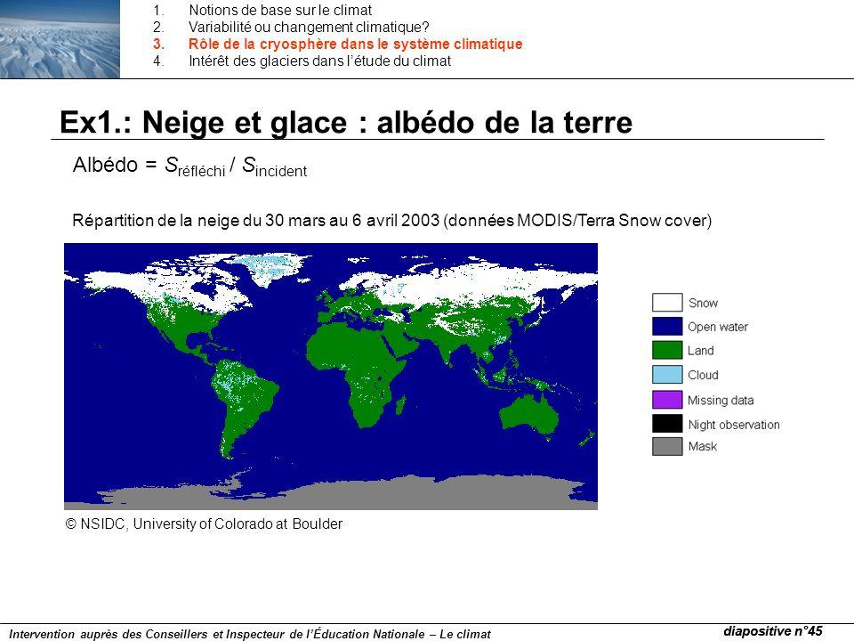 Ex1.: Neige et glace : albédo de la terre © NSIDC, University of Colorado at Boulder Répartition de la neige du 30 mars au 6 avril 2003 (données MODIS
