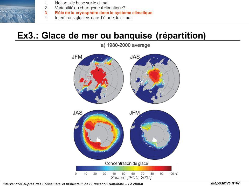 % Concentration de glace Source : [IPCC, 2007] diapositive n°47 Intervention auprès des Conseillers et Inspecteur de lÉducation Nationale – Le climat
