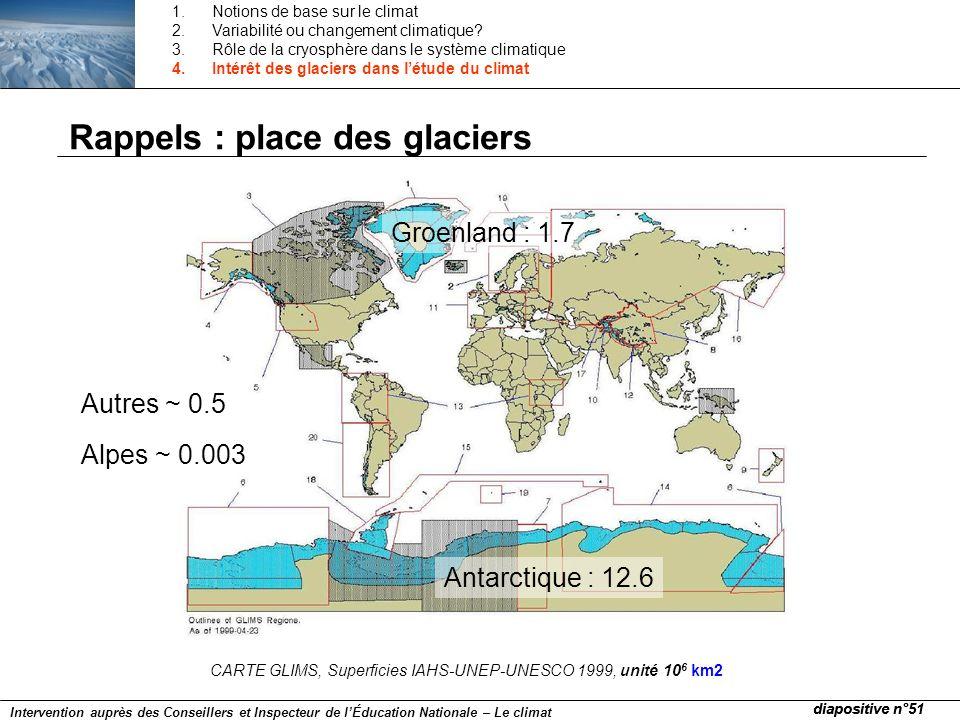 Antarctique : 12.6 Groenland : 1.7 CARTE GLIMS, Superficies IAHS-UNEP-UNESCO 1999, unité 10 6 km2 Autres ~ 0.5 Rappels : place des glaciers Alpes ~ 0.
