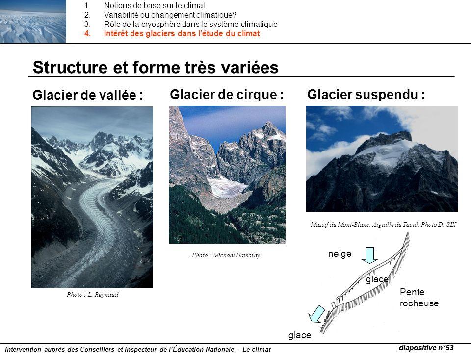Glacier de vallée : Photo : L. Reynaud Glacier de cirque : Photo : Michael Hambrey Glacier suspendu : Massif du Mont-Blanc. Aiguille du Tacul. Photo D