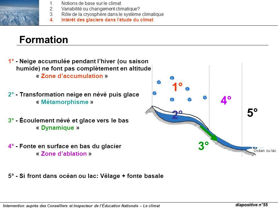Formation 1° - Neige accumulée pendant lhiver (ou saison humide) ne font pas complètement en altitude « Zone daccumulation » 2° - Transformation neige