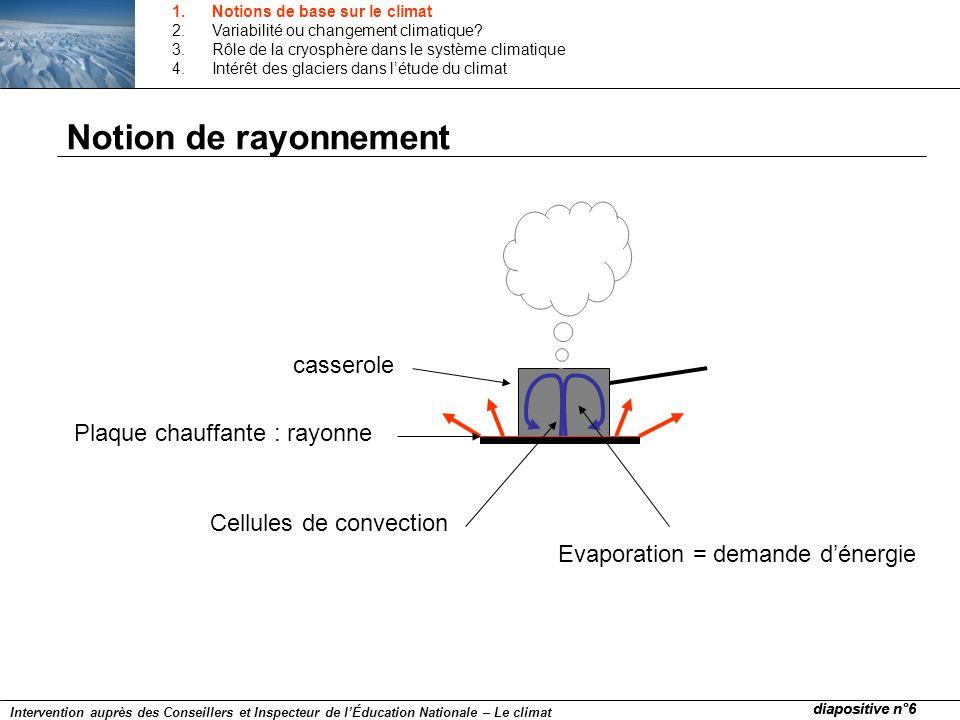 casserole Plaque chauffante : rayonne Notion de rayonnement Cellules de convection Evaporation = demande dénergie diapositive n°6 Intervention auprès
