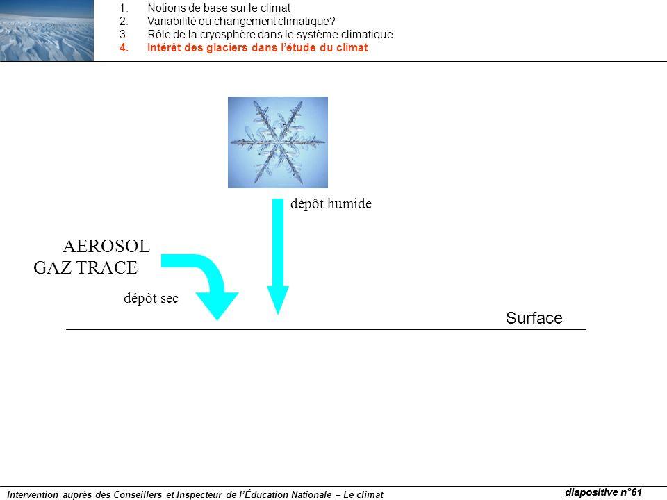 AEROSOL GAZ TRACE dépôt humide dépôt sec Surface diapositive n°61 Intervention auprès des Conseillers et Inspecteur de lÉducation Nationale – Le clima