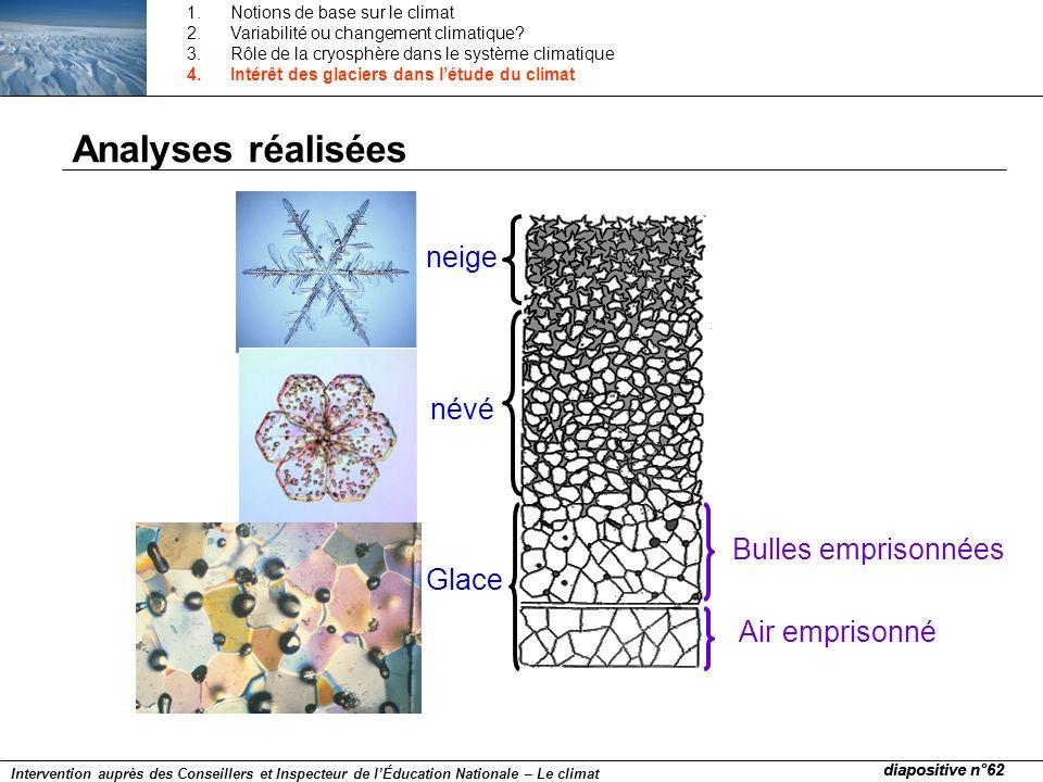 Analyses réalisées Glace Bulles emprisonnées Air emprisonné neige névé diapositive n°62 Intervention auprès des Conseillers et Inspecteur de lÉducatio