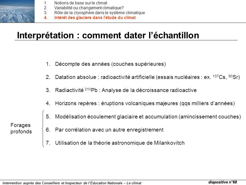 Interprétation : comment dater léchantillon 1.Décompte des années (couches supérieures) 2.Datation absolue : radioactivité artificielle (essais nucléa