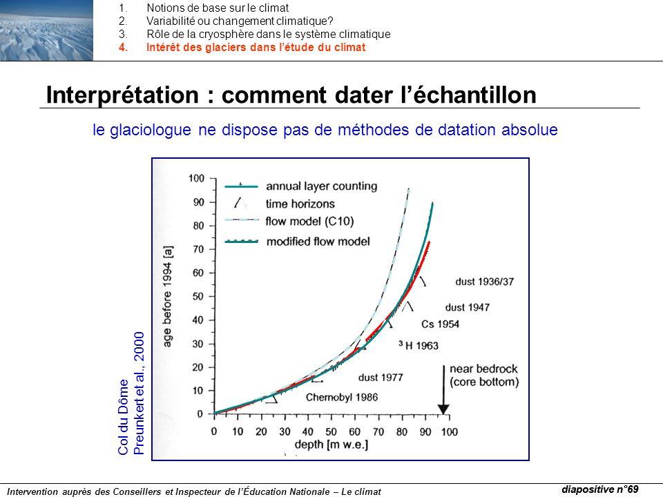 Interprétation : comment dater léchantillon le glaciologue ne dispose pas de méthodes de datation absolue Col du Dôme Preunkert et al., 2000 diapositi